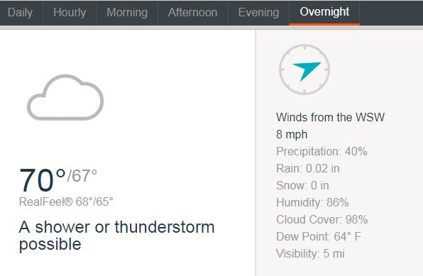 Thunderstorm expected to continue later in the night