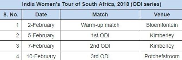 Team India schedule