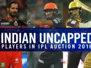 List of Indian uncapped players and their base price for the auction
