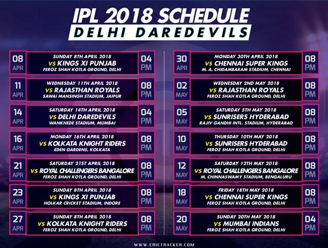 Delhi Daredevils IPL 2018 Schedule