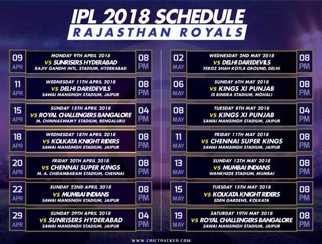 Rajasthan Royals IPL 2018 Schedule