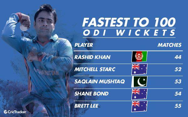 fastest-to-100-odi-wickets