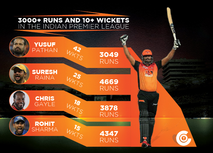 3000+-RUNS-AND-10+-WICKETS-IN-IPL-HISTORY