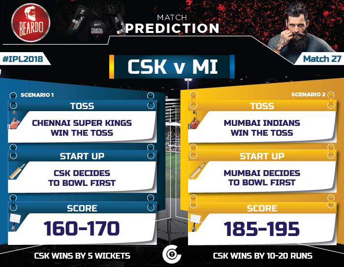 IPL-2018-Todays-match-CSK-vs-MI-Match-27-Prediction-Who-will-win-Chennai-Super-Kings-vs-Mumbai-Indians