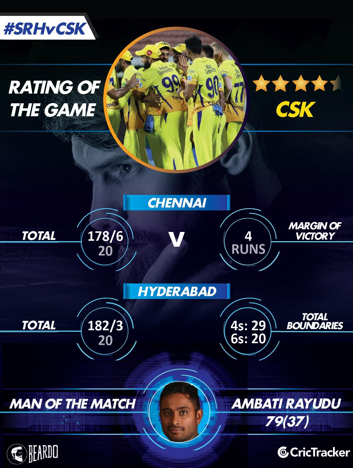IPL2018-SRH-vs-CSK--RatinG-of-the-match-1