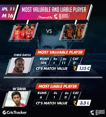 ipl-2018-KXIP-VS-SRH-Performer-of-the-day-player-valueS-IPL..png