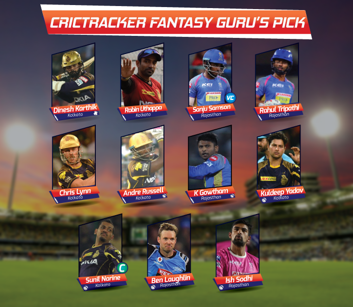 How-to-win-big-in-fantasy-cricket,-crictracker-ipl-fantasy-guide-Playing-xi-of-KKR-vs-RR