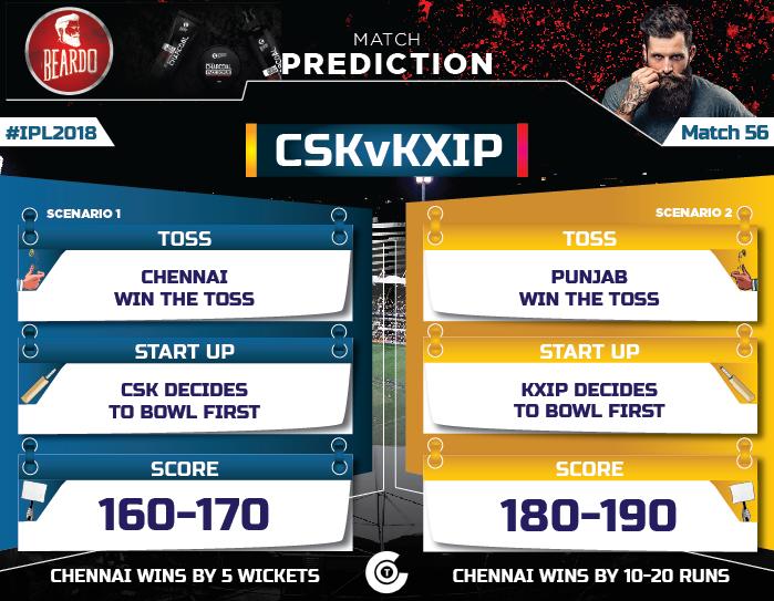 IPL-2018-Todays-match-CSK-vs-KXIP-Match-56-Prediction-Who-will-win-Chennai-Super-Kings-vs-Kings-XI-punjab