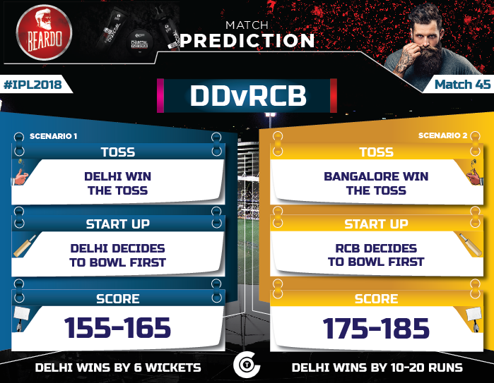 IPL-2018-Todays-match-DD-vs-RCB-Match-45-Prediction-Who-will-win-Delhi-daredevils-vs-royal-chanllengers-bangalore