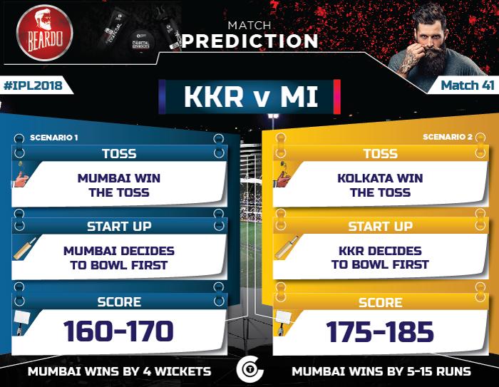 IPL-2018-Todays-match-KKR-vs-MI--Match-41-Prediction-Who-will-win-Kolkata-Knight-Riders-vs-Mumbai-Indians