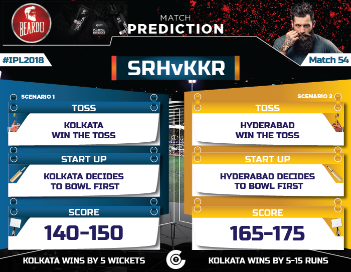 IPL-2018-Todays-match-SRH-vs-KKR--Match-54-Prediction-Who-will-win-Sunrisers-Hyderabad-vs-Kolkata-Knight-Riders
