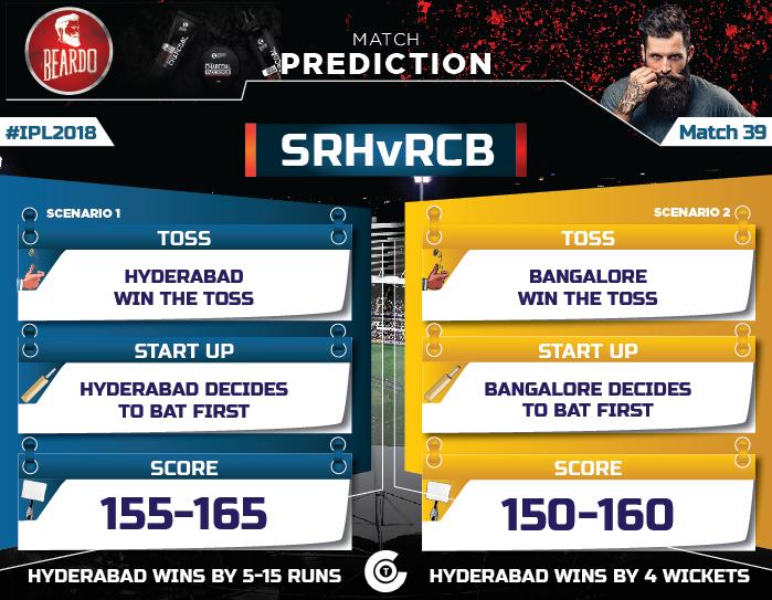 IPL-2018-Todays-match-SRH-vs-RCB-Match-39-Prediction-Who-will-win-Sunrisers-Hyderabad-vs-Royal-Challengers-Bangalore