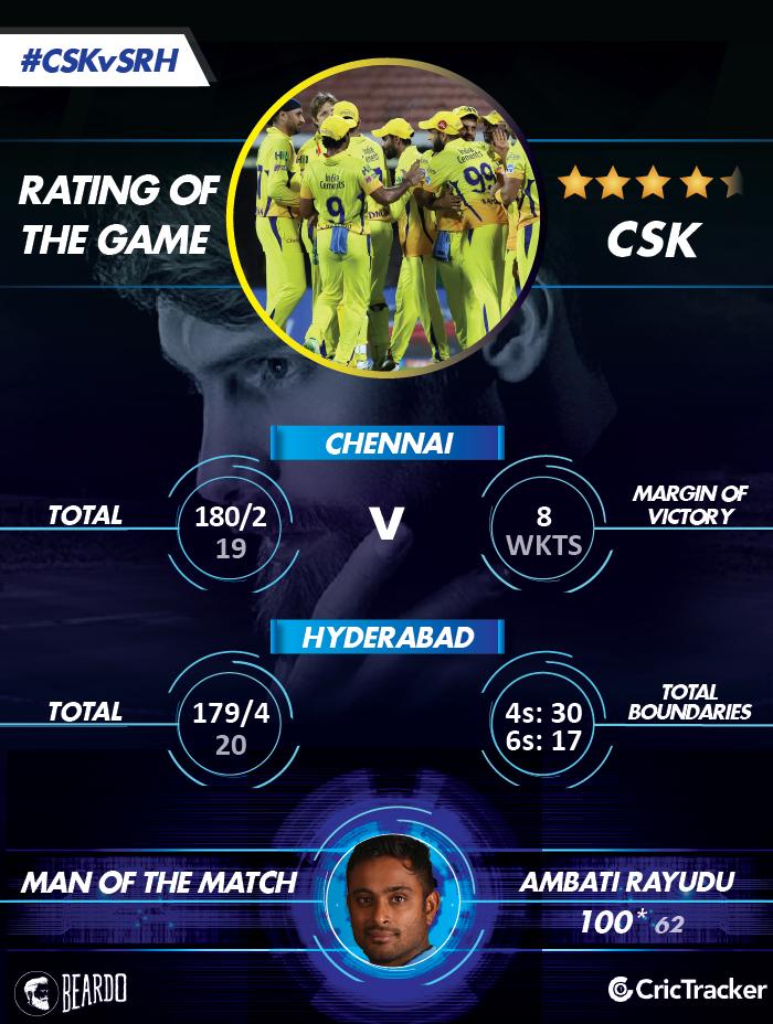 IPL2018-CSK-vs-SRH-Rating-of-the-MATCH-2