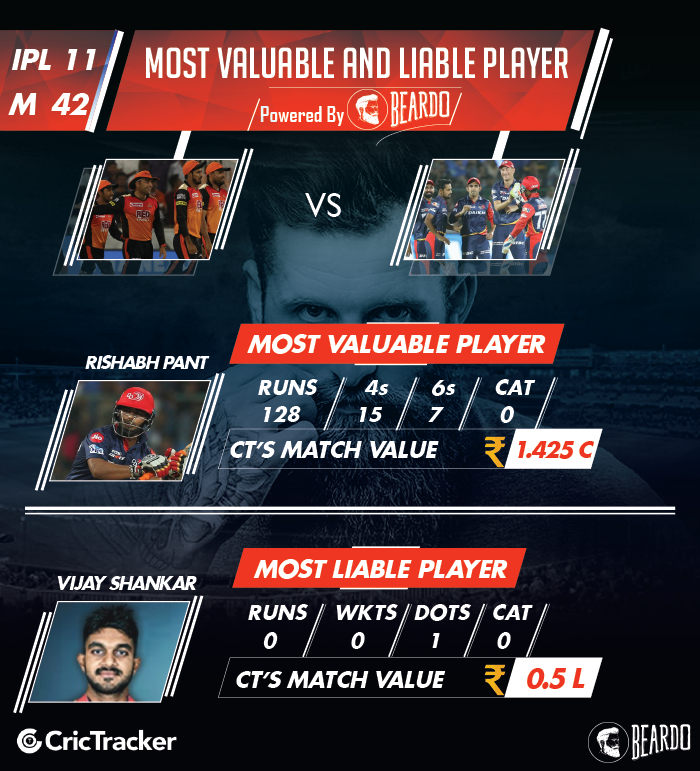 ipl-2018-DD-vs-SRH-player-performance-and-ratings