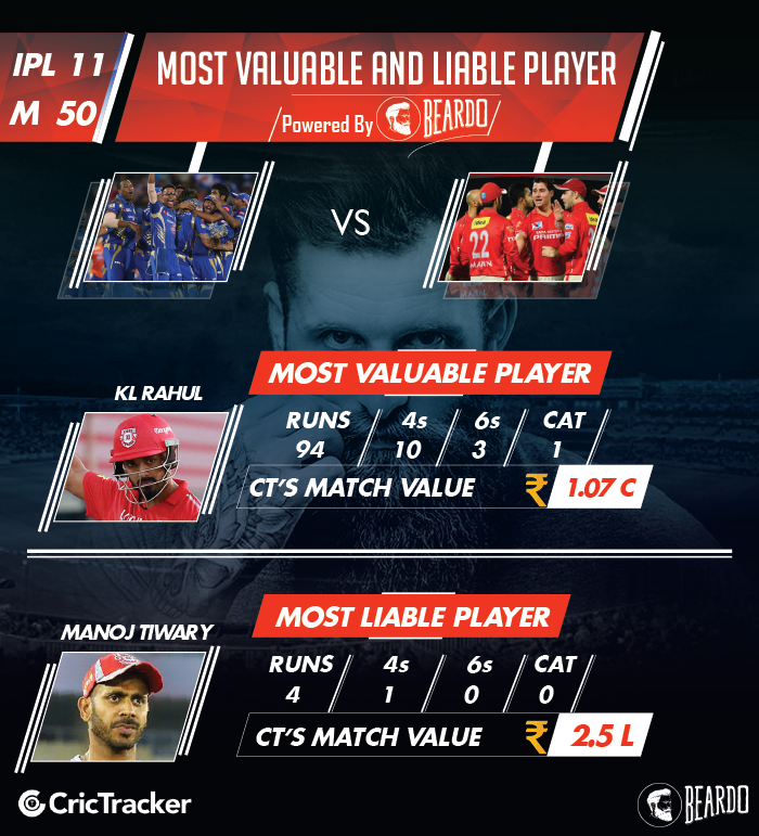 ipl-2018-MI-vs-KXIP-player-performance-and-ratings