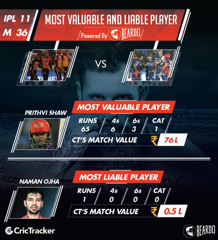 ipl-2018-SRH-vs-DD-player-performances-and-ratings