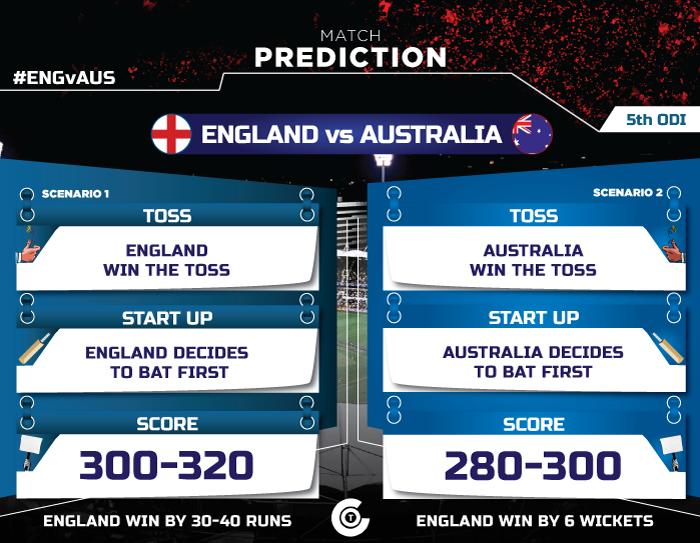 ENG-vs-AUS-5th-ODI-Match-Prediction-England-vs-Australia,-5th-ODI-100-percent-true-match-prediction