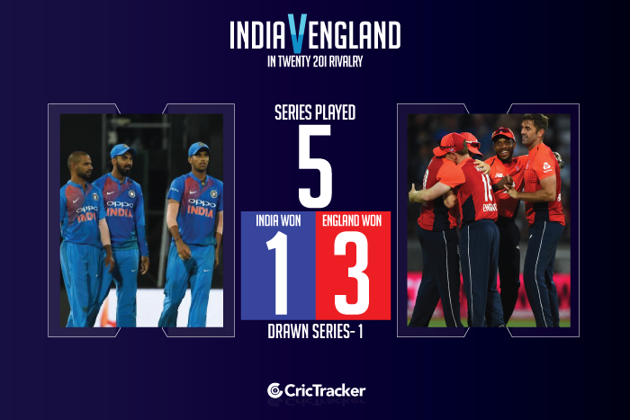 India-VS-England-t20i-head-to-head