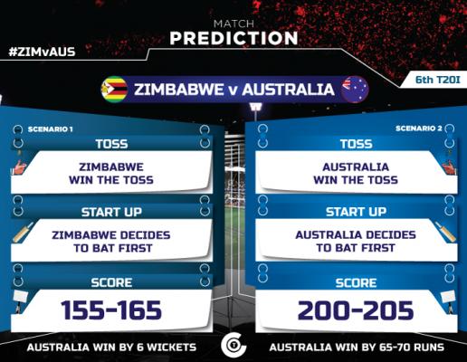 aus-vs-zim-6th-match-match-prediction-australia-and-pakistan-in-zimbabwe-t20i-tri-series-2018
