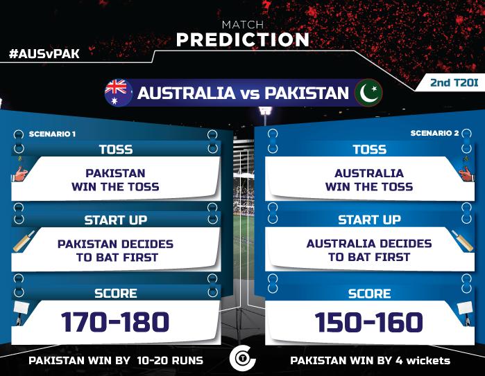 pak-vs-aus-2nd-match-australia-and-pakistan-in-zimbabwe-t20i-tri-series-2018