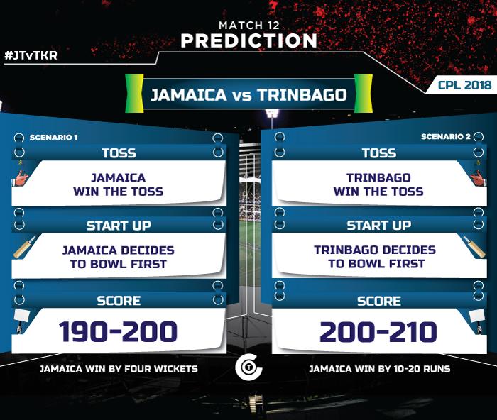 CPL-T20-2018-JT-vs-TKR-match-prediction-Jamaica-Tallawahs-vs-Trinbago-Knight-Riderss