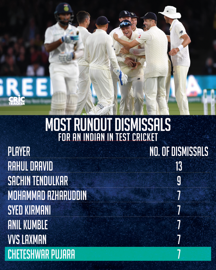 Most-runout-dismissals-for-an-Indian-in-Test-cricket