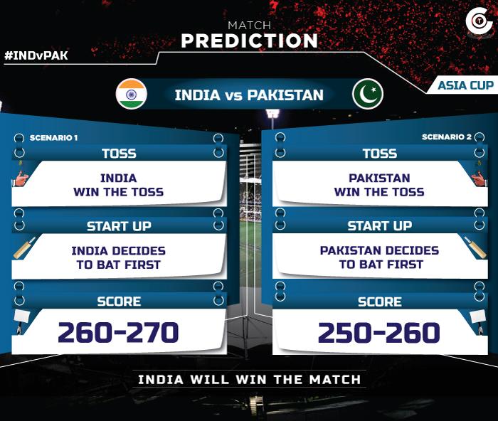 Asia-Cup-2018-Match-Prediction-INDvPAK-Match-Prediction-India-vs-Pakistan