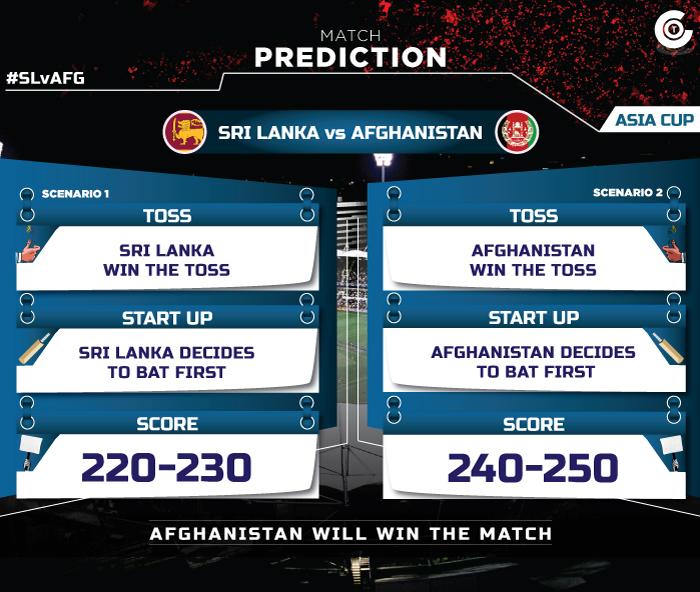 Asia-Cup-2018-Match-Prediction-SL-vs-AFG-Match-Prediction-Sri-Lanka-vs-Afghanistan