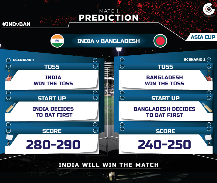 Asia-Cup-2018-final-Match-Prediction-INDvBAN-Match-Prediction-India-vs-Bangaldesh