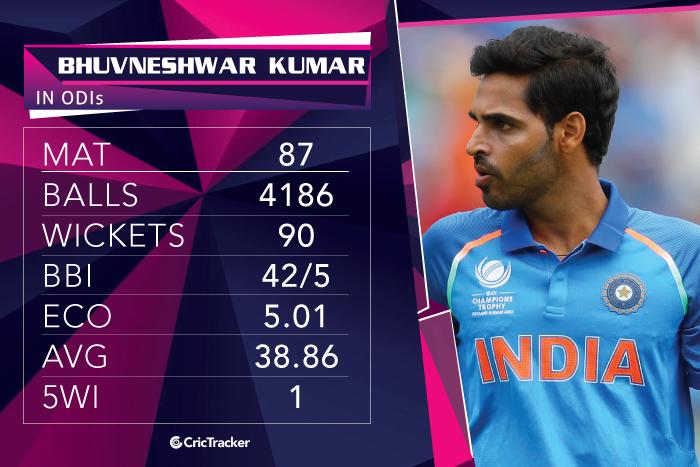 Bhuvneshwar-Kumar-ODIs
