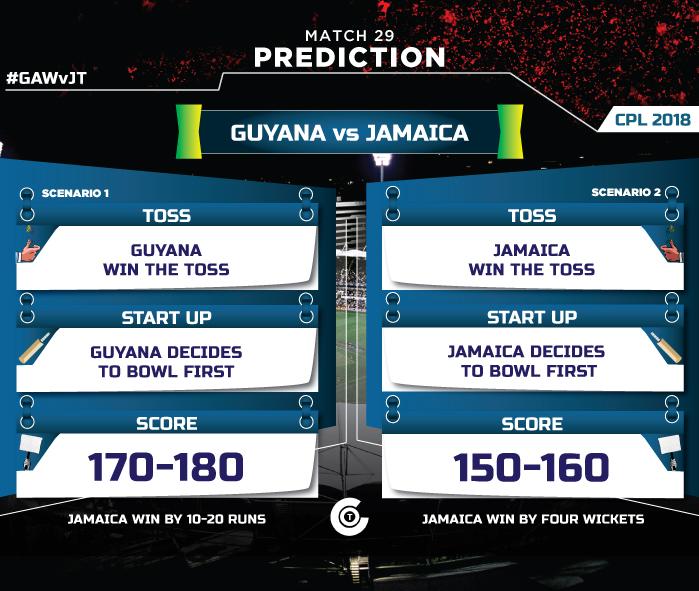 CPL-2018-MATCH-PREDICTION-GAW-vs-JT-Guyana-Amazon-Warriors-vs-Jamiaca-Tallahwas