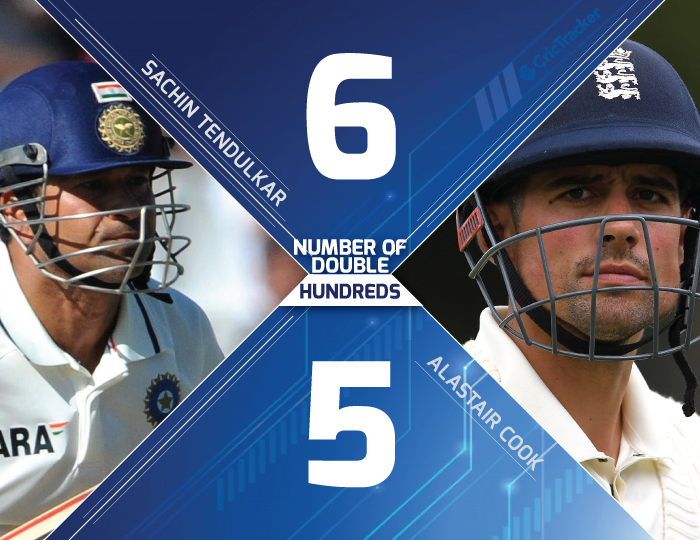 Comparison-between-Alistair-Cook-&-Sachin-Tendulkar-Number-of-double-hundreds