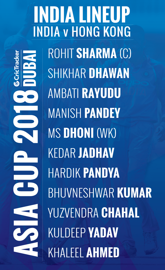 India-predicted-playing-XI-for-Asia-Cup-group-match-between-India-vs-Hong-Kong