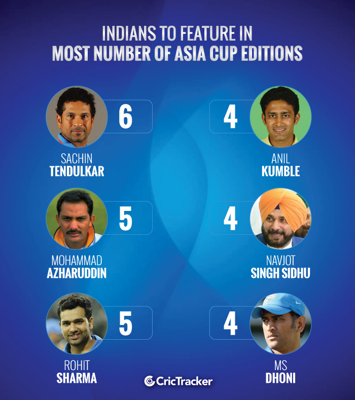 Indians-to-feature-in-most-number-of-Asia-Cup-editions