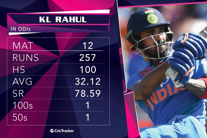 KL-rahul-odis
