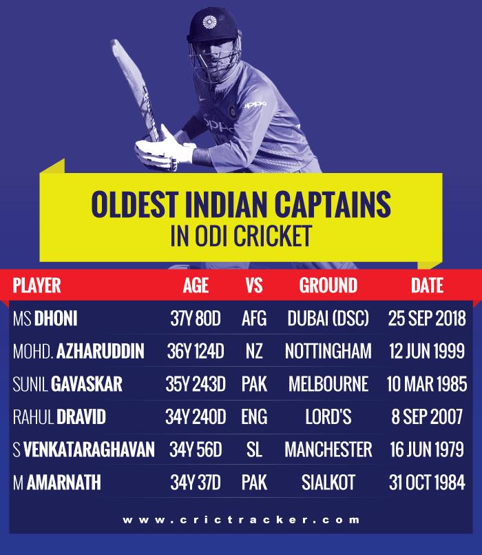 Oldest-Indian-captains-in-ODI-cricket
