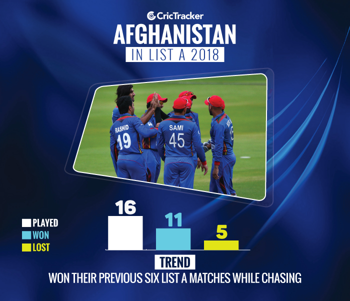 Trend-Analysis-Afghanistan-in-LIsat-A-2018
