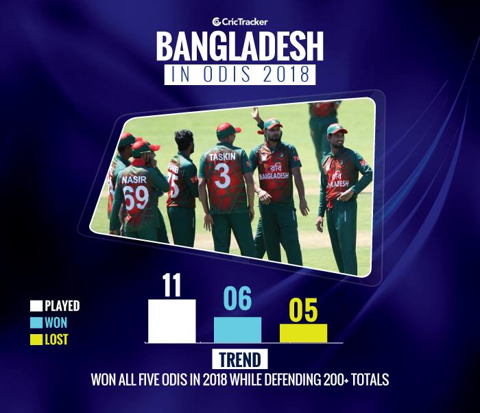 Trend-Analysis-Bangladesh-in-odis-2018