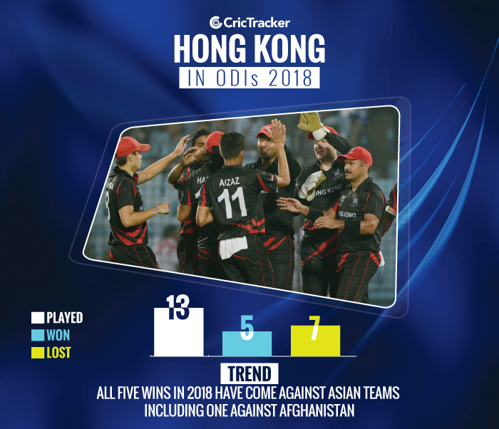 Trend-Analysis-HONG-KONG