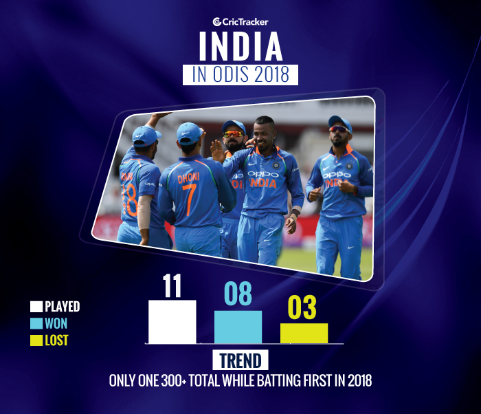Trend-Analysis-India-in-odis-2018