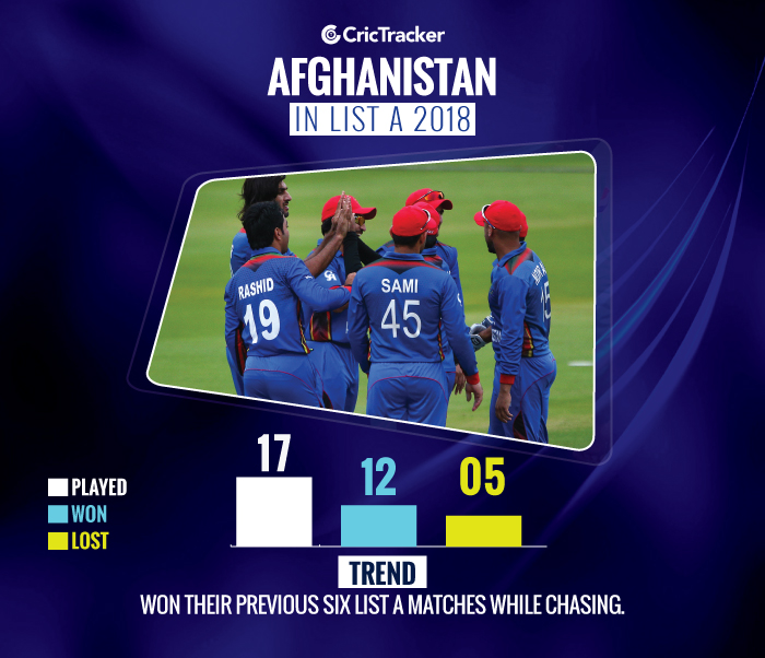 Trend-Analysis-afghanistan-in-odis-2018