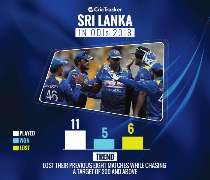 Trend-Analysis-sri-lanka-in-odis-2018