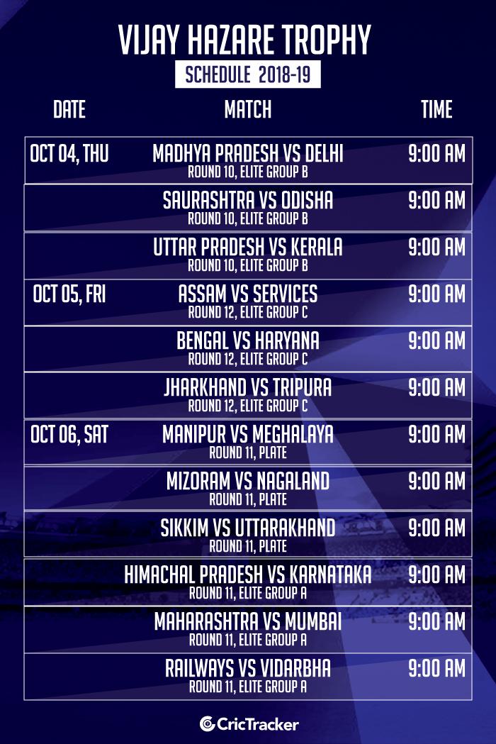 Vijay-Hazare-Trophy-2018-19-SCHEDULE-day-11