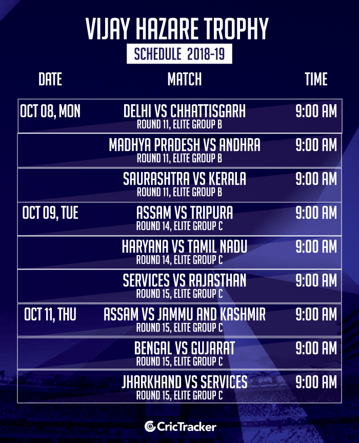 Vijay-Hazare-Trophy-2018-19-SCHEDULE-day-13