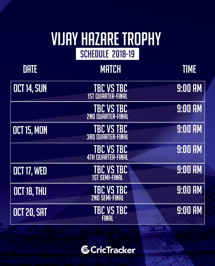 Vijay-Hazare-Trophy-2018-19-SCHEDULE-day-14