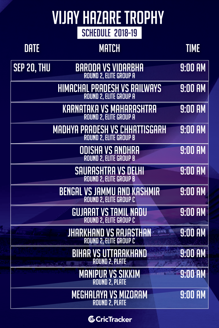 Vijay-Hazare-Trophy-2018-19-SCHEDULE-day-2