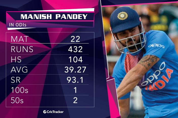 manish-pandey-ODis