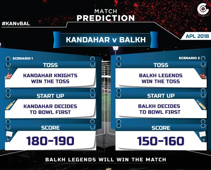 APL-Match-prediction-2018-KABvBAL-match-prediction-today-Kandahar-Knights-vs-Balkh-Legends