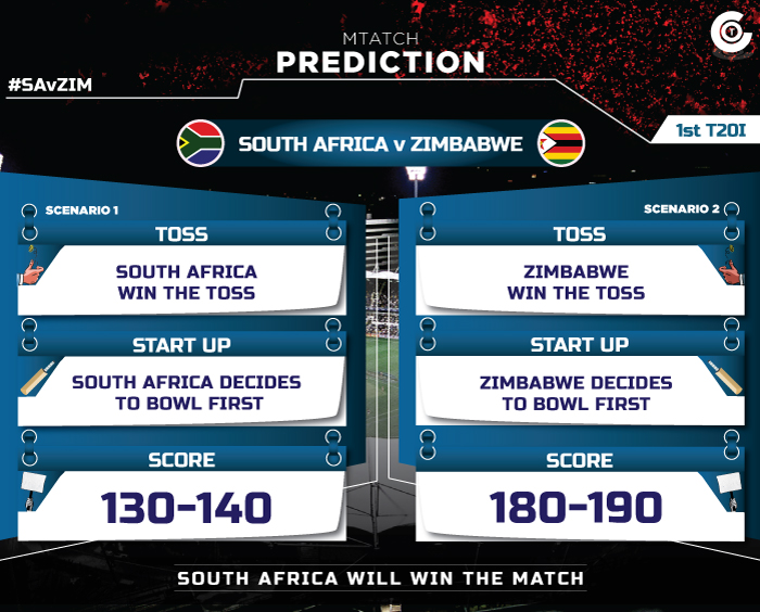 SA-vs-ZIM-first-t20i-match-prediction-South-Africa-vs-Zmibabwe-match-prediction
