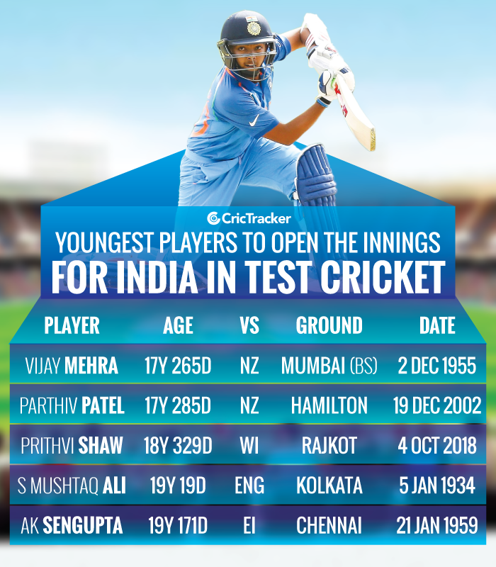 Youngest-players-to-open-the-innings-for-India-in-Test-cricket